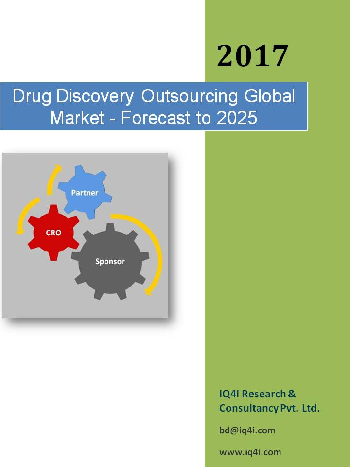 Drug Discovery Outsourcing Global Market worth $25.0 Billion by 2025