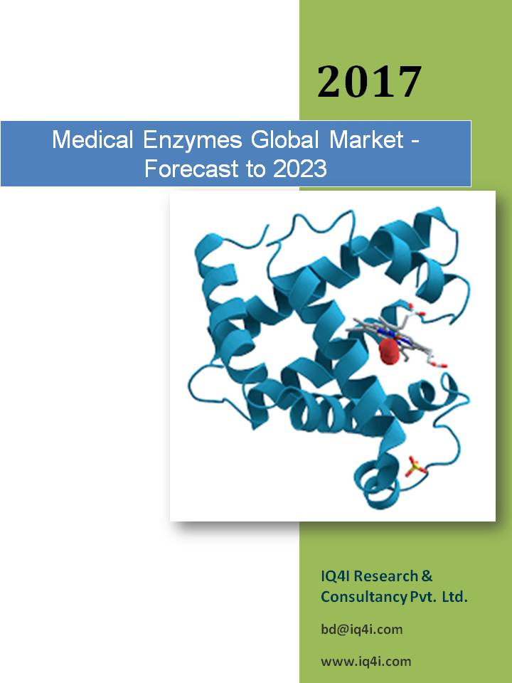 Medical Enzymes Global Market - Forecast to 2023