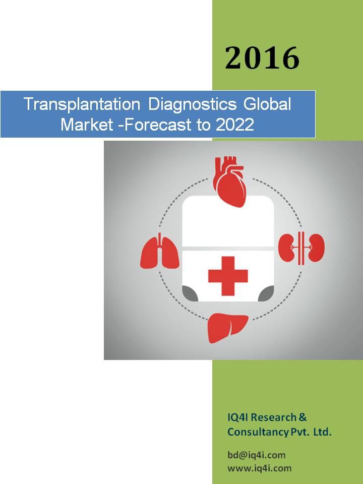 Transplantation Diagnostics Global Market  – Forecast To 2022