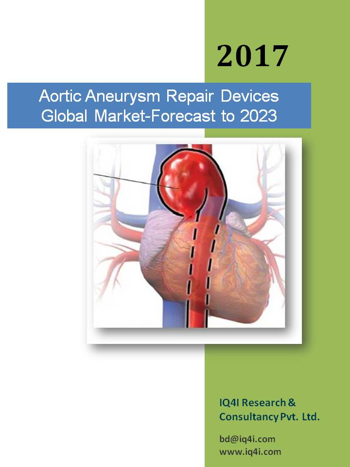Aortic Aneurysm Repair Devices  Global Market-Forecast to 2023