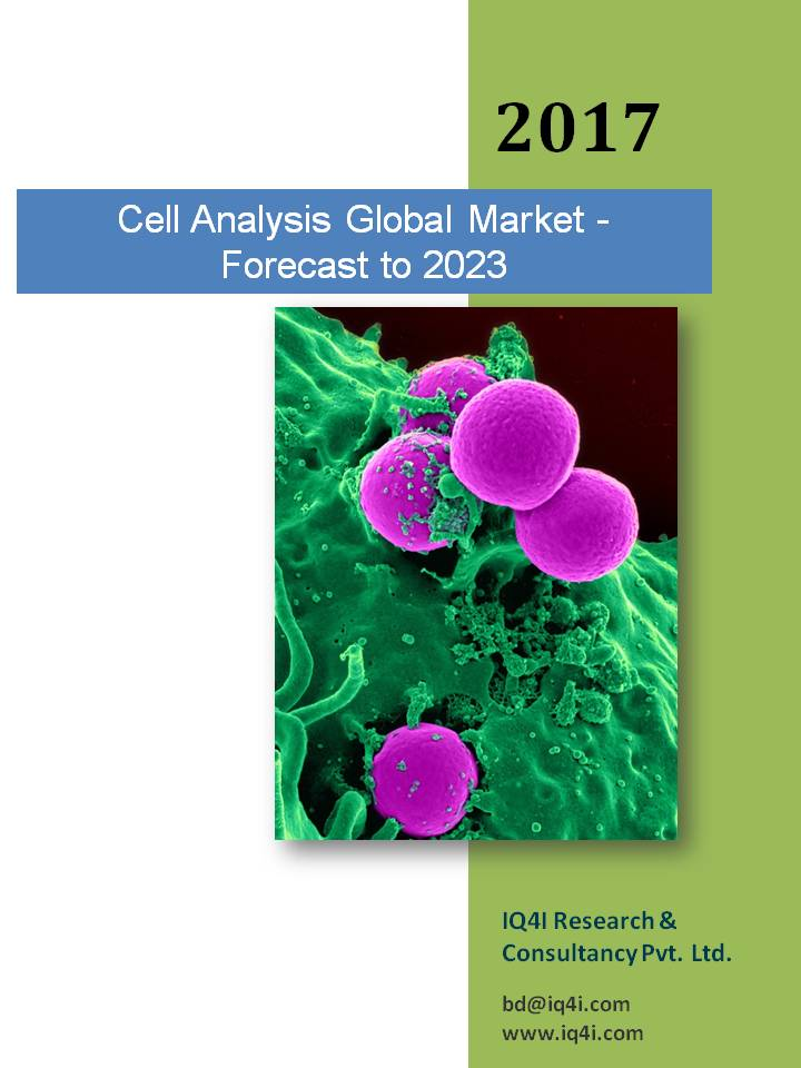 Cell Analysis Global Market - Forecast to 2023