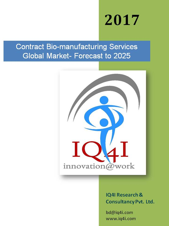 Contract Biomanufacturing Services Global Market – Forecast to 2025