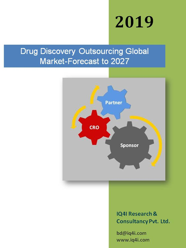 Drug Discovery Outsourcing Global Market-Forecast to 2027